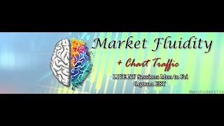 LIVE Forex Trading - NY Session 8th April 2020