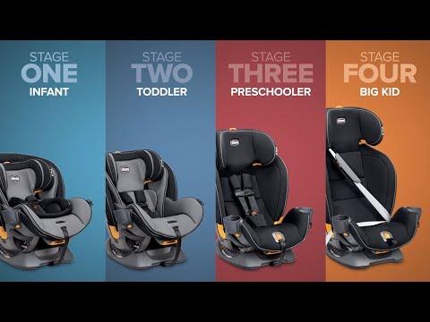 כיסא בטיחות פיט4 - Fit4