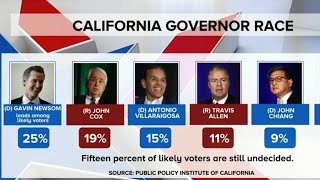 """California: Dems aim to flip GOP-held districts in """"jungle"""" primary"""