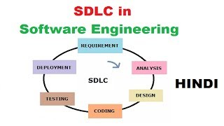 SDLC tutorial for beginners in Hindi #3 || Software Engineering || MCS-034