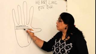 Palmistry Heart Line More About Love  Emotions