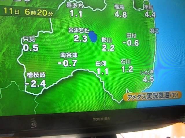 tufお天気情報 bgm