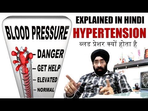 Le traitement à domicile de lhypertension