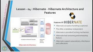 Lesson   04 : Hibernate   Hibernate Architecture And Features