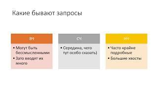 Как продвинуть сайт  в Минске