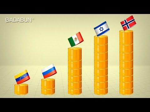 El precio de la gasolina en el mundo. Morirás de coraje