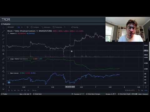 Trading di opzioni per 60 sec