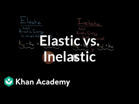 Elastic And Inelastic Collisions Video Khan Academy