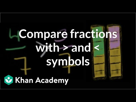 Comparing fractions with the same denominator (3.NF.A.3)