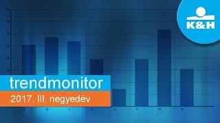 K&H trendmonitor - 2017. III. negyedév