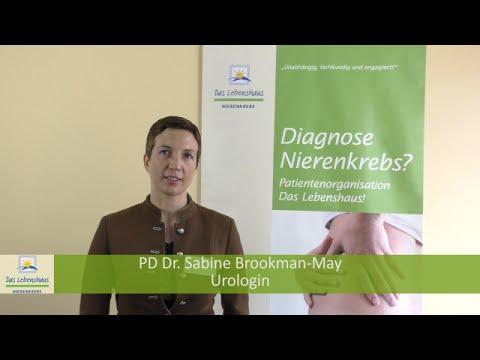 Behandlung von Prostata-Adenom Krasnoyarsk