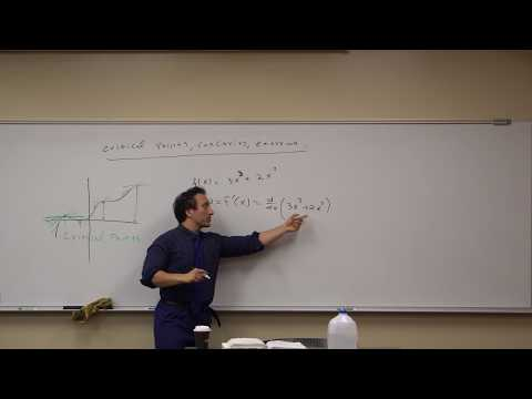 Calculus: Critical points, Inflection points, and the second derivative test.