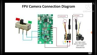 How to build Cheapest FPV Camera Drone