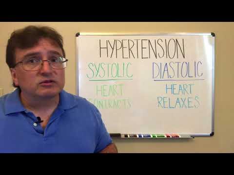 La pression artérielle et lail