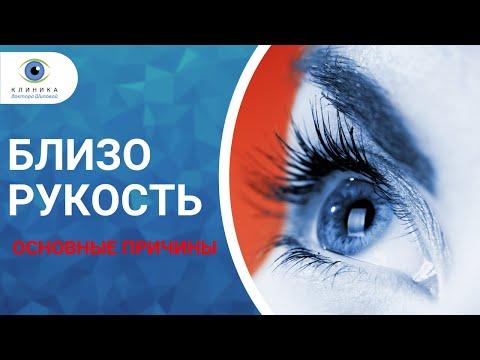 Глаз и мозг обман зрения