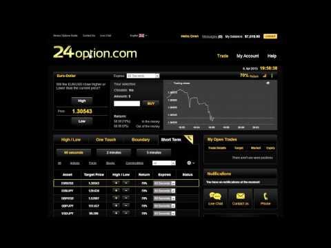 Lista broker per opzioni binarie