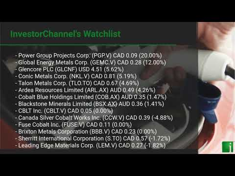 InvestorChannel's Cobalt Watchlist Update for Friday, May, 07, 2021, 16:00 EST