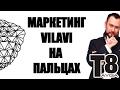 МАРКЕТИНГ ПЛАН ВИЛАВИ НА ПАЛЬЦАХ | МАРКЕТИНГ ТАЙГА8 ПО-ПРОСТОМУ