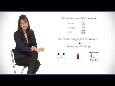 How Does E Commerce Work - Ufaber -Practical examples - Learn in less than 10 mins - E COMMERCE