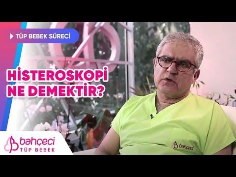 Histeroskopi ne demektir? –  Prof. Dr. Mustafa Bahçeci