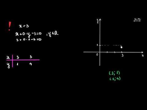 Opțiuni binare Fibonacci temporare