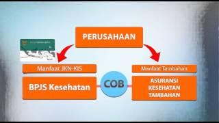 Manfaat Coordination Of Benefit BPJS Kesehatan