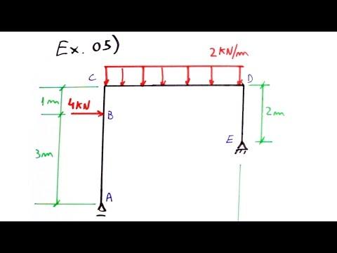 Teoria das Estruturas 15 - Ex05 - Pórtico simples - reações e diagramas de esforços