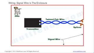 In Ground Fence Wiring Basics