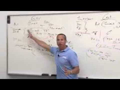 FAR Exam Cost and Equity Method   Roger CPA Review - YouTube