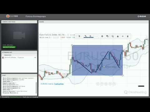 Торговые системы для бинарных опционов видео