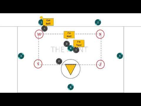 5. Intro to Team Defense: Crease Slide 2 3 1