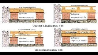 Тёплые полы в доме с некапитальными перекрытиями / холодный пол почему?  / The floors are cold why? - YouTube