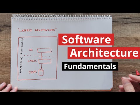 Software Architecture Introduction (part 1): Getting the Basics