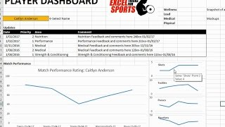 EAF #96 - Athlete Performance Dashboard Project - Part1