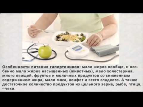 Лекарственное лечение гипертонии