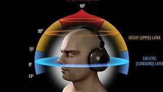 Максимальным эффектом 3D звук используйте наушники,