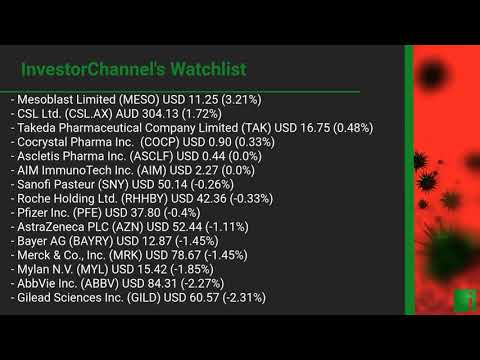 InvestorChannel's Covid-19 Watchlist Update for Monday, October 19, 2020, 16:30 EST