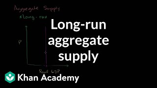 Long-run aggregate supply | Aggregate demand and aggregate supply | Macroeconomics | Khan Academy