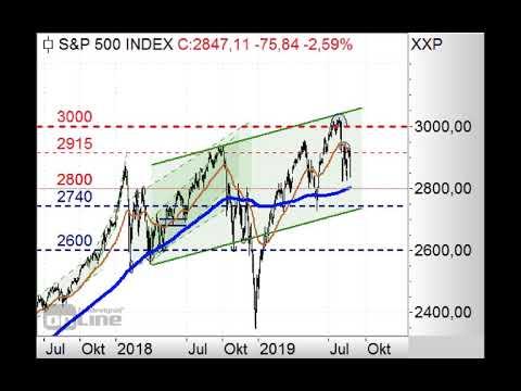 S&P500 erneut im Abwärtstrend! - Chart Flash 26.08.2019 видео
