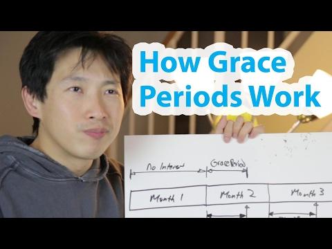 Video How Credit Card Grace Periods Work | BeatTheBush