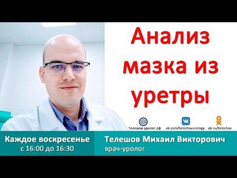Аденома простаты у мужчин осложнения