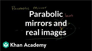 Grade 10 Science | Parabolic mirrors and real images | Khan Academy