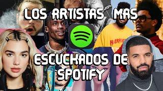 TOP 10 de Artistas MAS ESCUCHADOS en SPOTIFY 2020🌎   CIEMS TOP