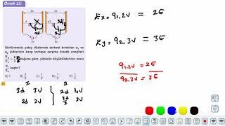 Eğitim Vadisi AYT Fizik 13.Föy Elektrik ve Manyetizma 2 (Üreteçli Levhalar ve Sapma Miktarı) Konu Anlatım Videoları