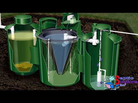 Pump Saver Filtration Screen for High Head Effluent Pumps Video