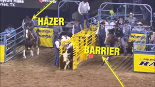 PRCA Rodeo 101 All Events