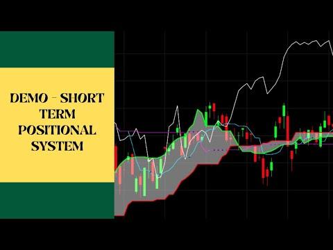 DEMO - TradersCockpit Short Term Positional System