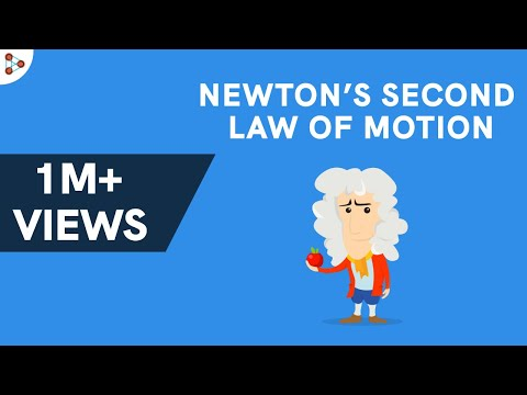 Physics - Newton's Second Law of Motion
