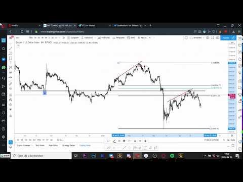 Opciós kereskedési rendszer 1 perc