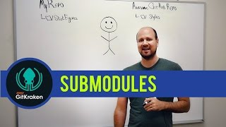 Git Tutorial: All About Submodules